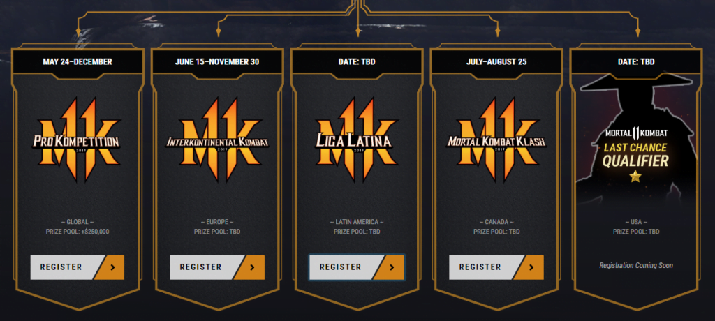 Mortal Kombat 11 terá torneio oficial na Brasil Game Show 1