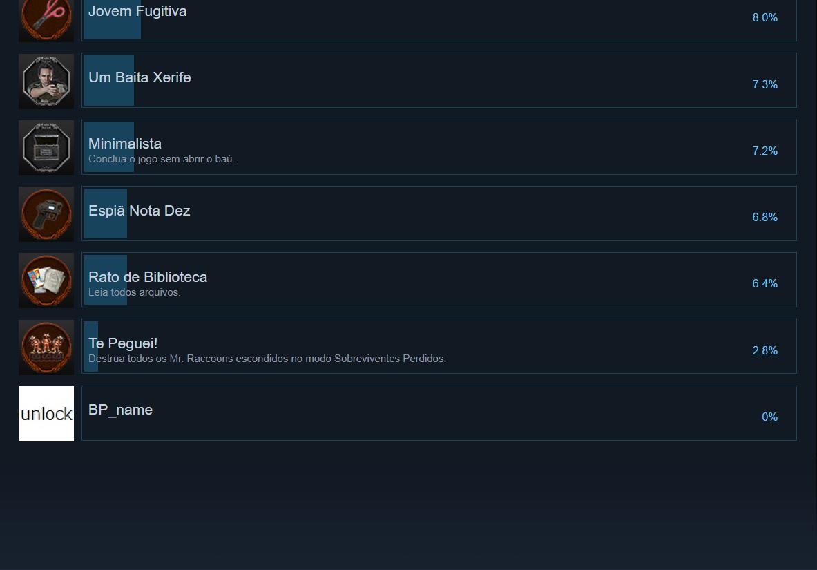 Resident Evil 2 pode receber um novo DLC 1