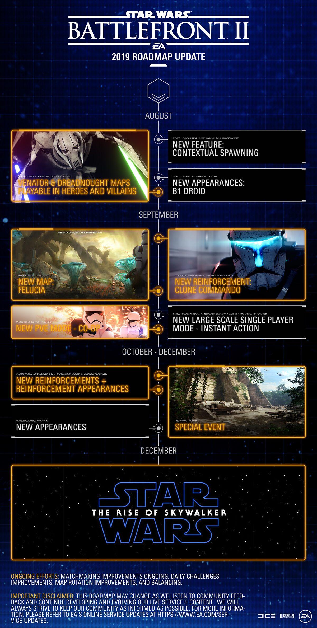 """Star Wars Battlefront II receberá modo PvE e conteúdos de """"Ascensão Skywalker"""" 1"""