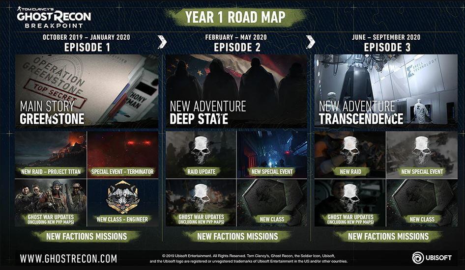 Roadmap detalha os eventos pós-lançamento de Breakpoint (Imagem: Ubisoft)